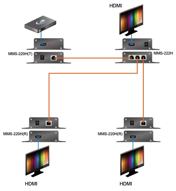 Схема подключения HDMI